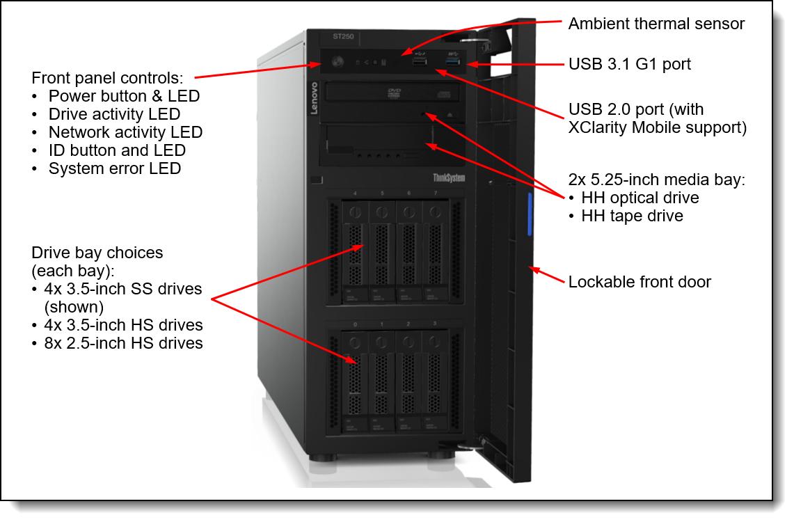 La siguiente figura muestra el frente del servidor.